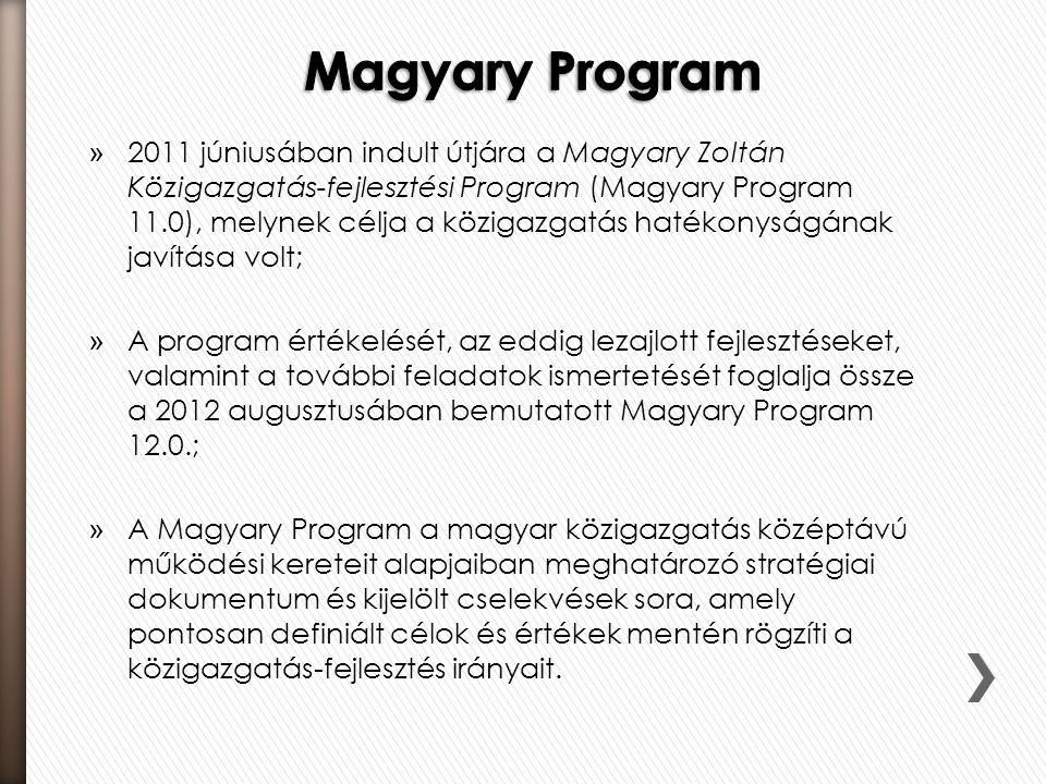 Magyary Program