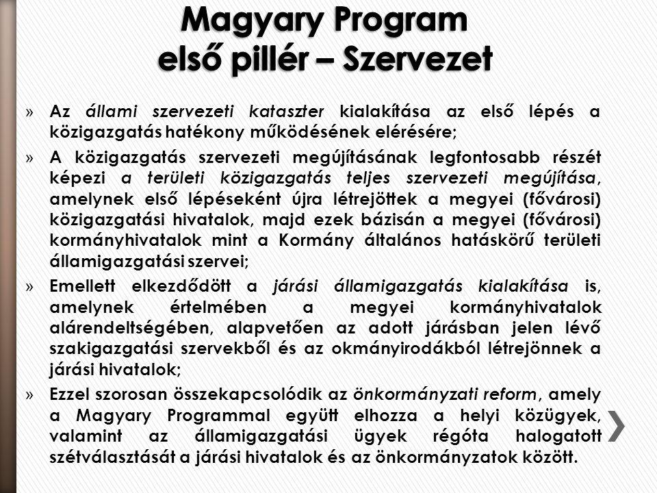 Magyary Program első pillér – Szervezet