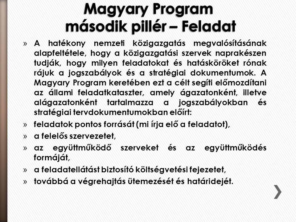 Magyary Program második pillér – Feladat