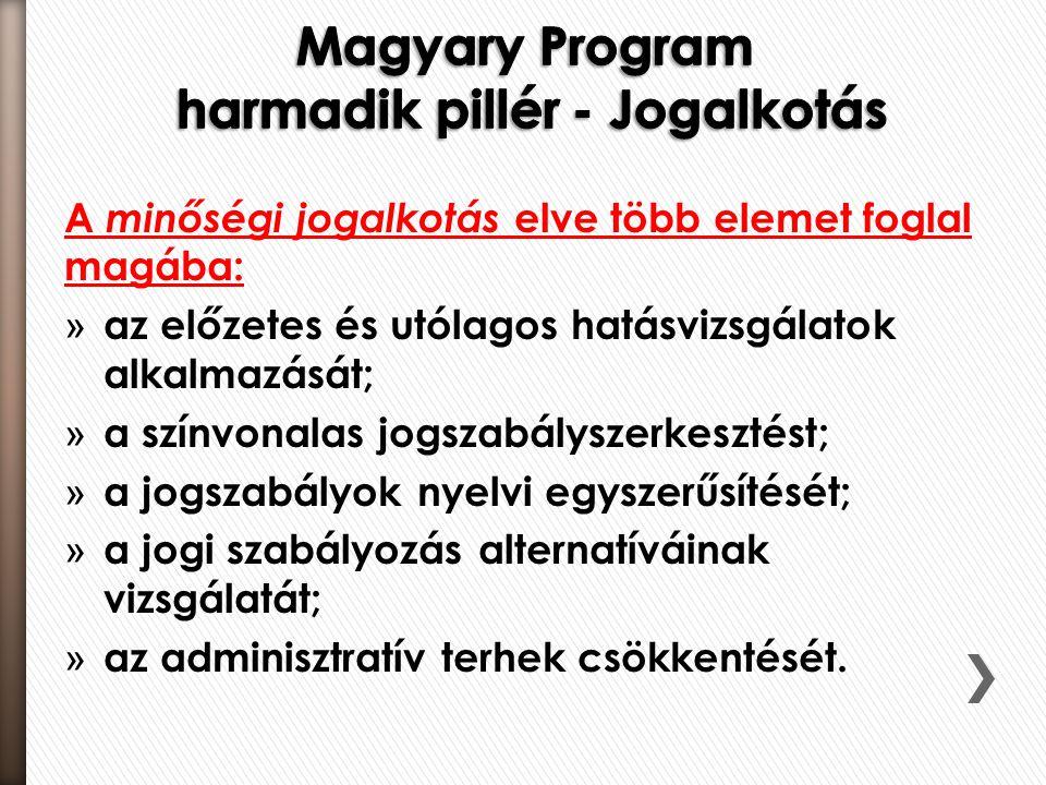 Magyary Program harmadik pillér - Jogalkotás