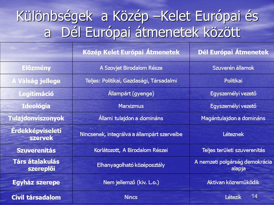Különbségek a Közép –Kelet Európai és a Dél Európai átmenetek között