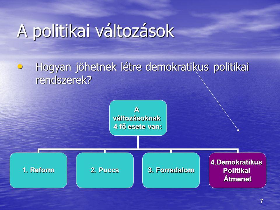 A politikai változások