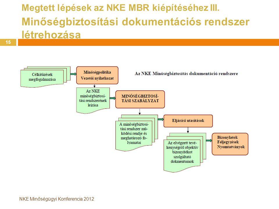 Megtett lépések az NKE MBR kiépítéséhez III