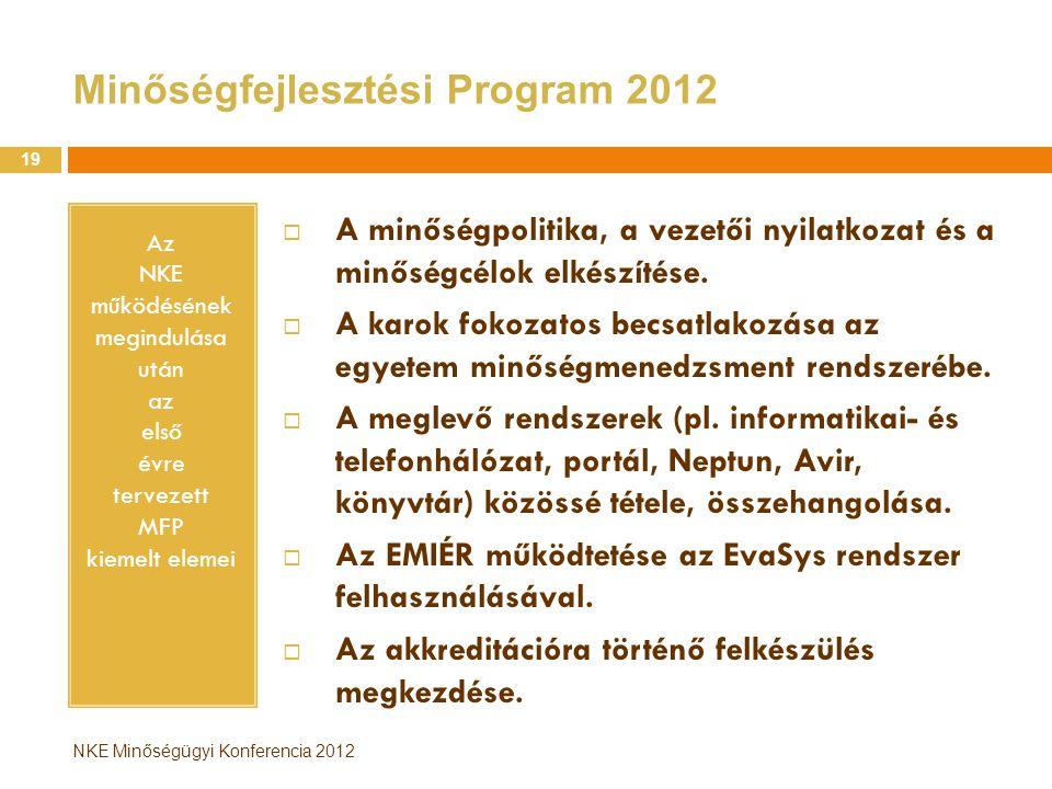 Minőségfejlesztési Program 2012