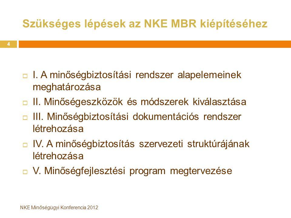 Szükséges lépések az NKE MBR kiépítéséhez