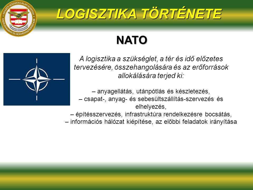 LOGISZTIKA TÖRTÉNETE NATO