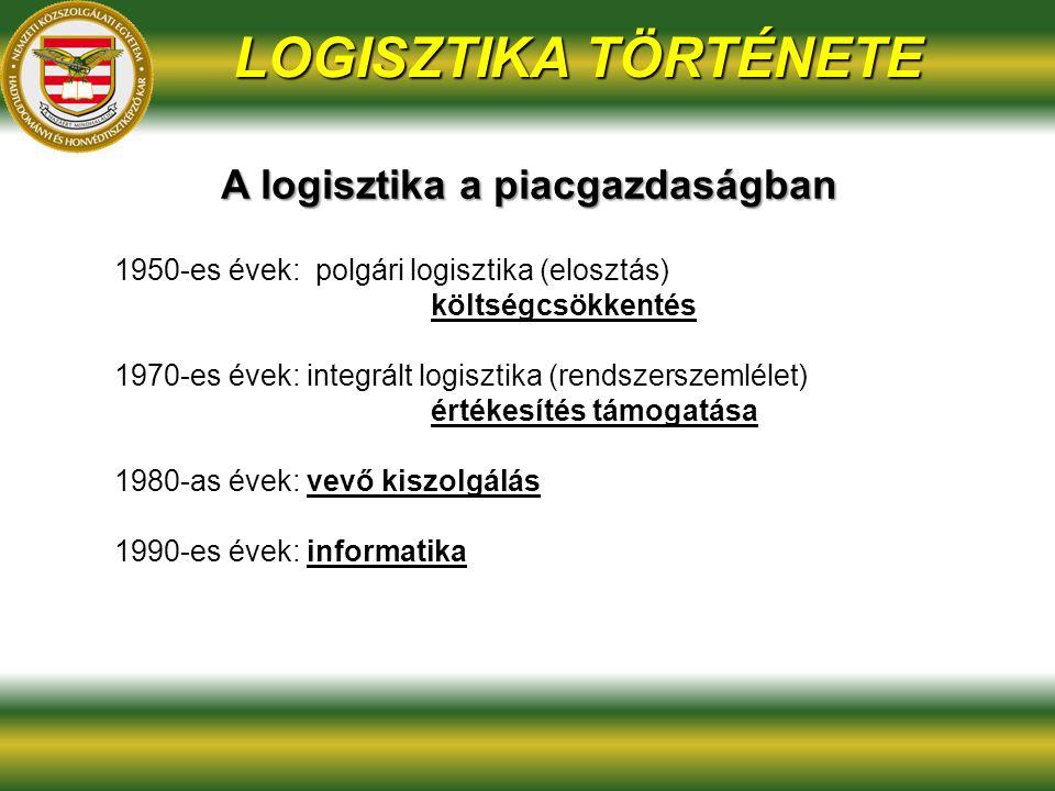 A logisztika a piacgazdaságban
