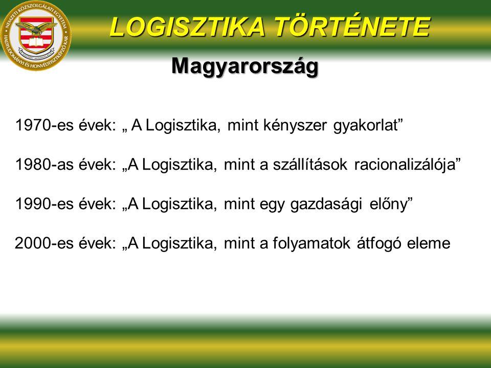 LOGISZTIKA TÖRTÉNETE Magyarország