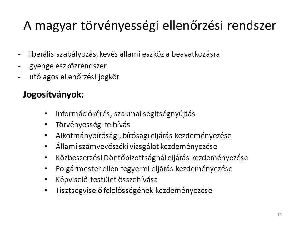 A magyar törvényességi ellenőrzési rendszer