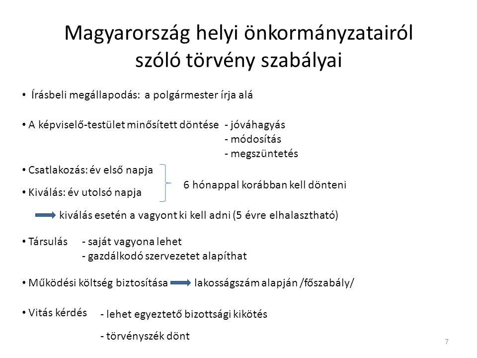 Magyarország helyi önkormányzatairól szóló törvény szabályai