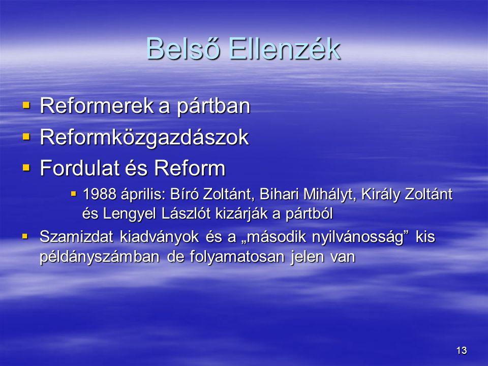 Belső Ellenzék Reformerek a pártban Reformközgazdászok