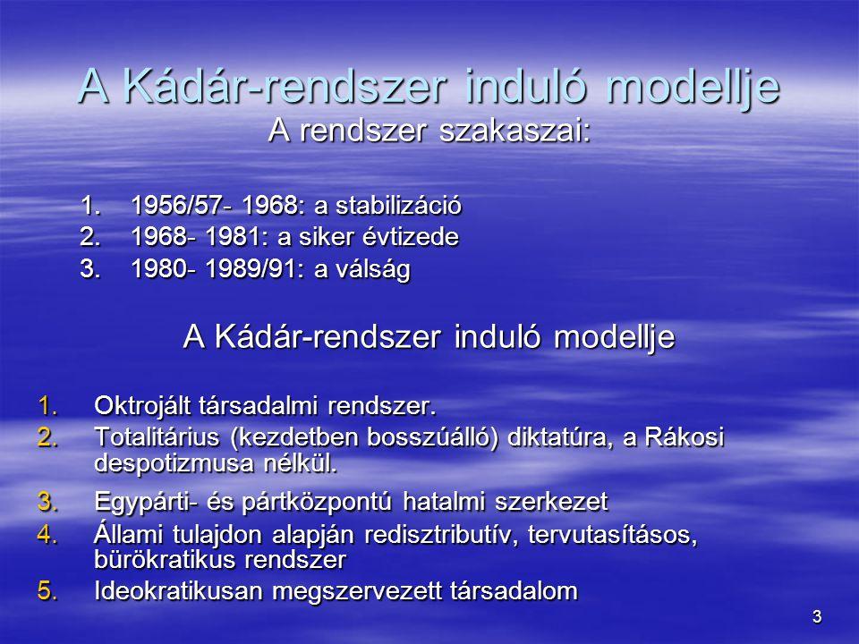 A Kádár-rendszer induló modellje