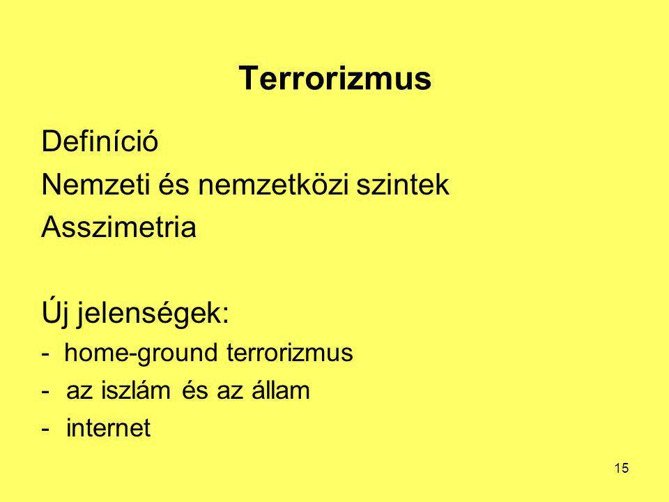 Terrorizmus Definíció Nemzeti és nemzetközi szintek Asszimetria