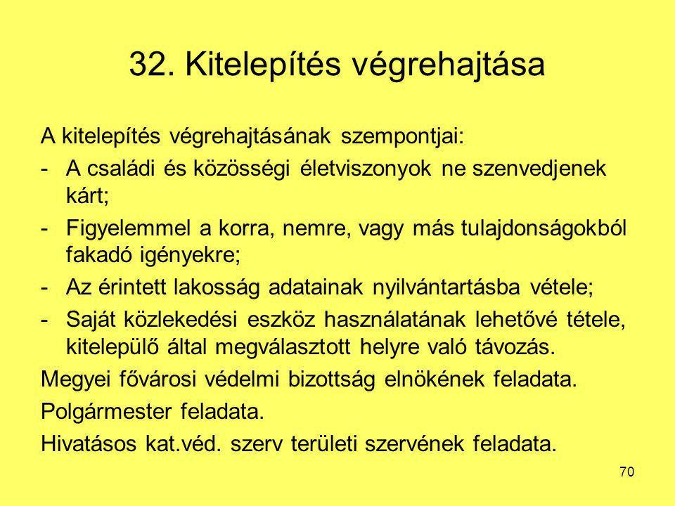 32. Kitelepítés végrehajtása