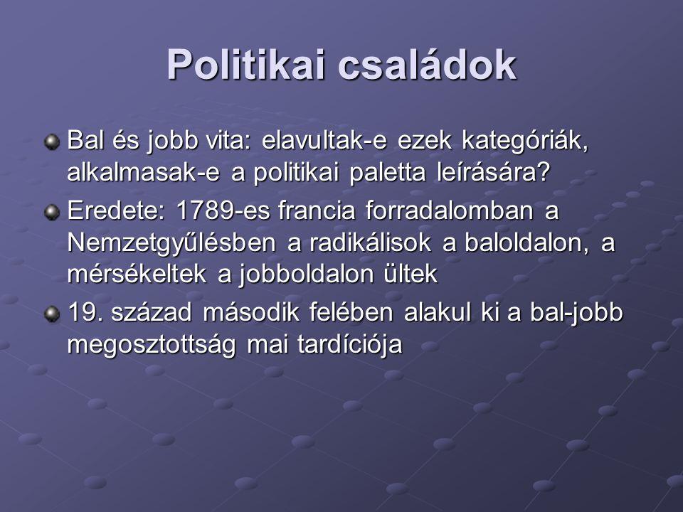 Politikai családok Bal és jobb vita: elavultak-e ezek kategóriák, alkalmasak-e a politikai paletta leírására