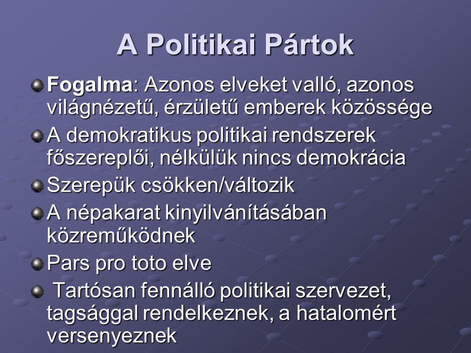 A Politikai Pártok Fogalma: Azonos elveket valló, azonos világnézetű, érzületű emberek közössége.