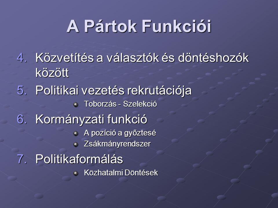 A Pártok Funkciói Közvetítés a választók és döntéshozók között