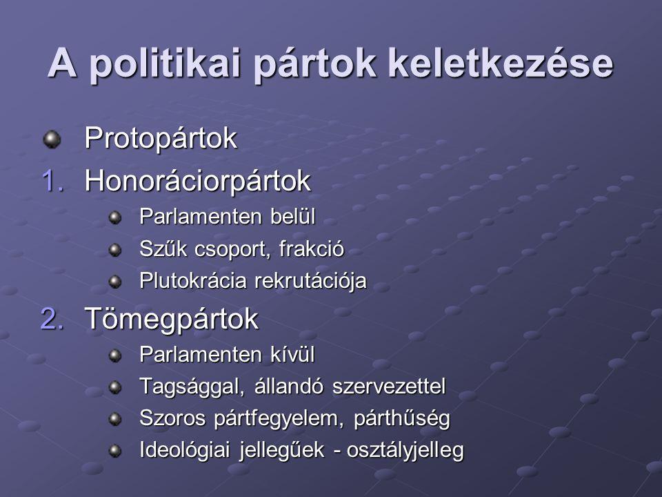 A politikai pártok keletkezése