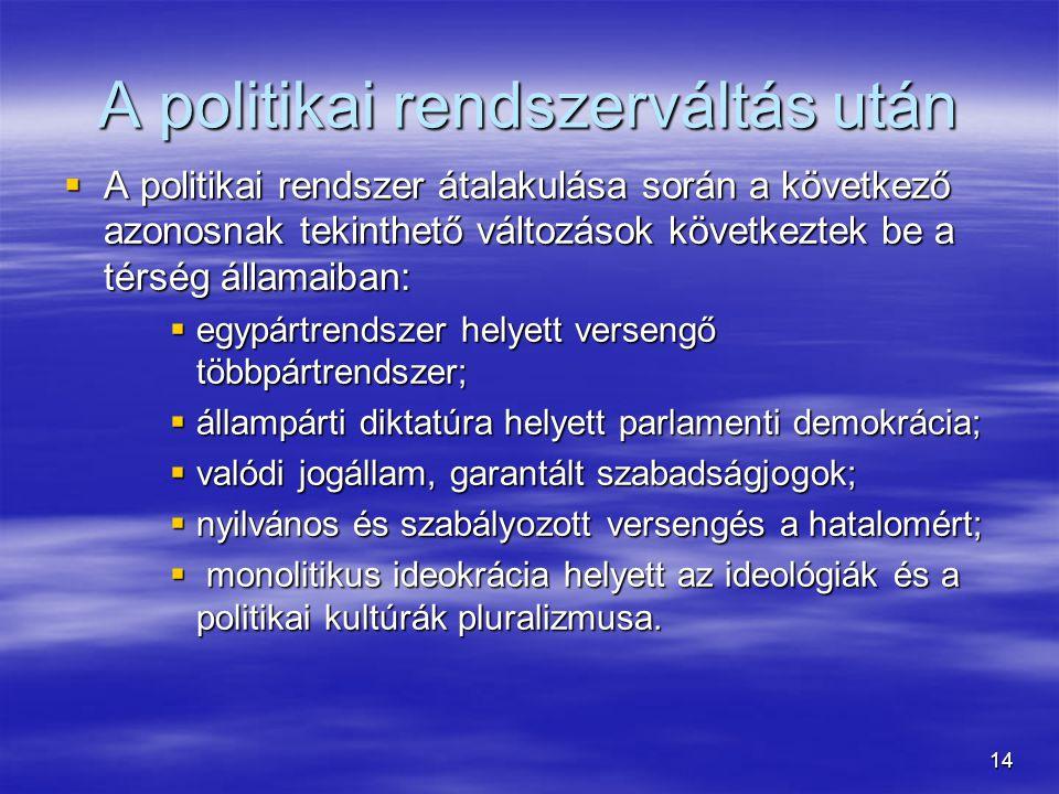 A politikai rendszerváltás után