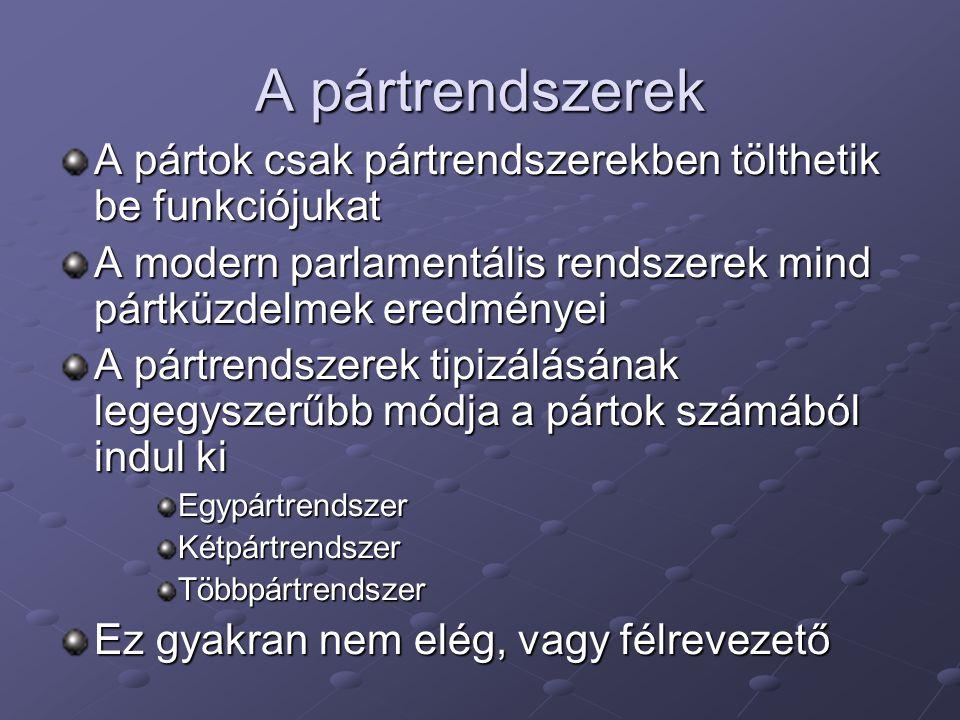 A pártrendszerek A pártok csak pártrendszerekben tölthetik be funkciójukat. A modern parlamentális rendszerek mind pártküzdelmek eredményei.