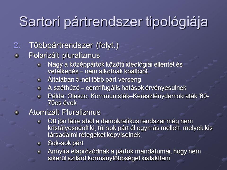 Sartori pártrendszer tipológiája