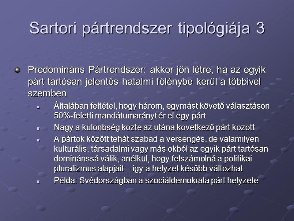 Sartori pártrendszer tipológiája 3