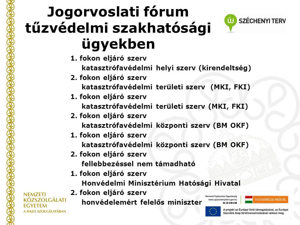 Jogorvoslati fórum tűzvédelmi szakhatósági ügyekben