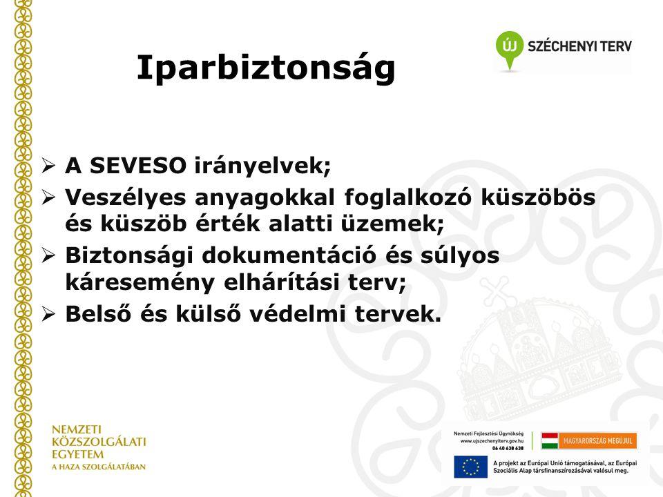 Iparbiztonság A SEVESO irányelvek;