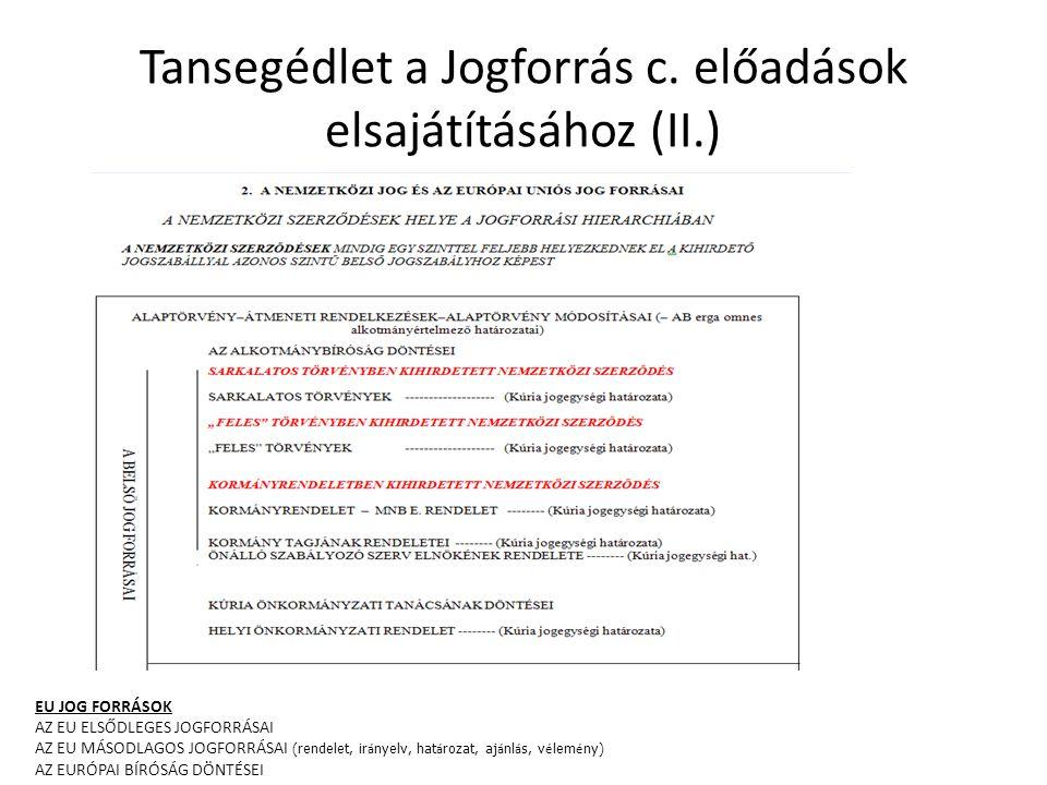 Tansegédlet a Jogforrás c. előadások elsajátításához (II.)