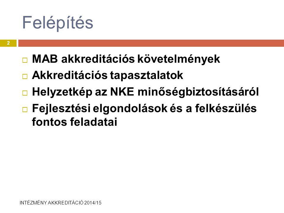 Felépítés MAB akkreditációs követelmények Akkreditációs tapasztalatok
