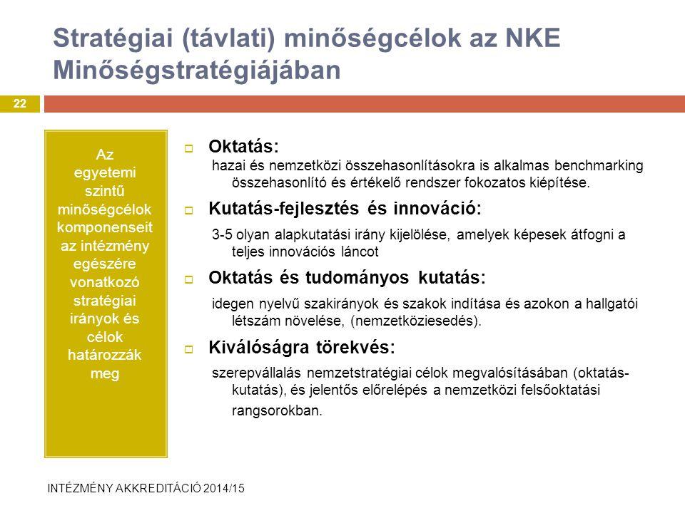 Stratégiai (távlati) minőségcélok az NKE Minőségstratégiájában