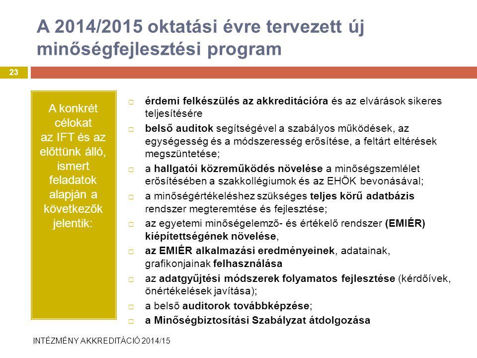 A 2014/2015 oktatási évre tervezett új minőségfejlesztési program