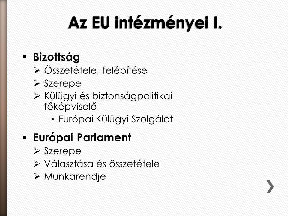 Az EU intézményei I. Bizottság Európai Parlament