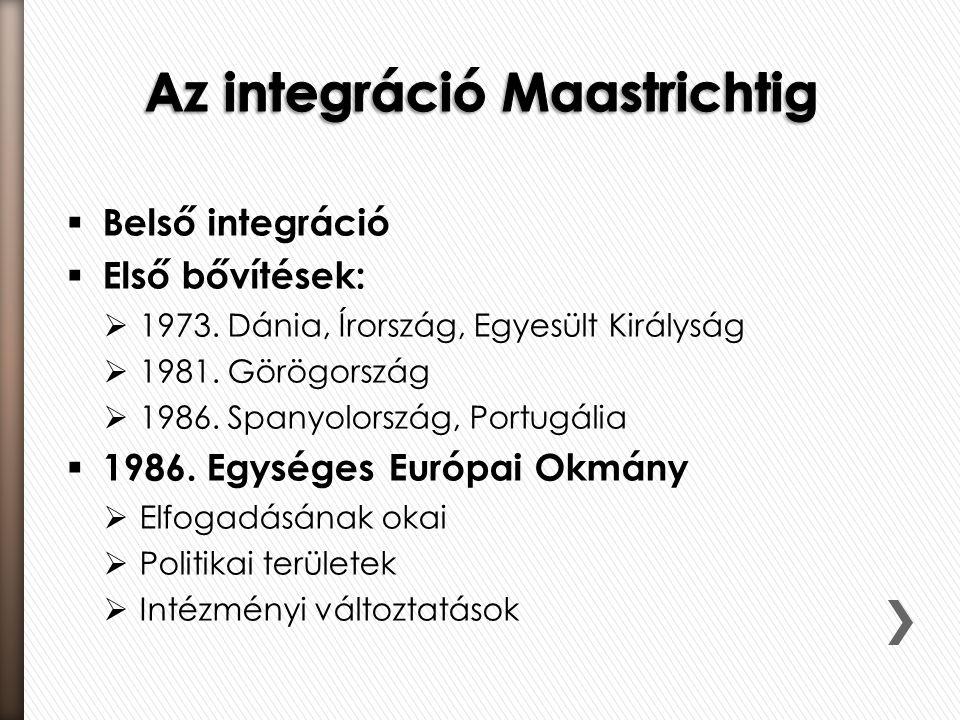 Az integráció Maastrichtig