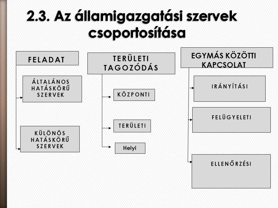 2.3. Az államigazgatási szervek csoportosítása