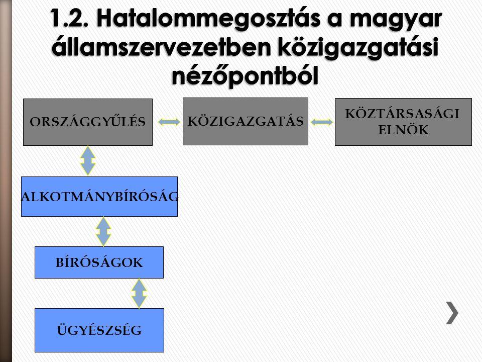 1.2. Hatalommegosztás a magyar államszervezetben közigazgatási nézőpontból