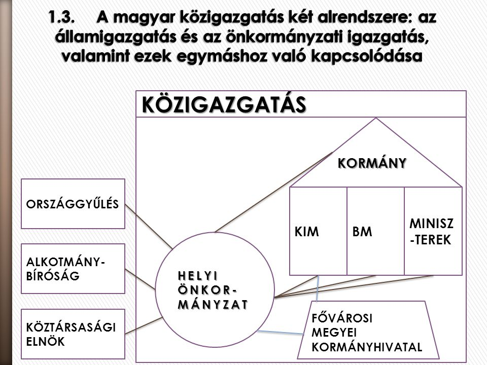 1.3. A magyar közigazgatás két alrendszere: az államigazgatás és az önkormányzati igazgatás, valamint ezek egymáshoz való kapcsolódása