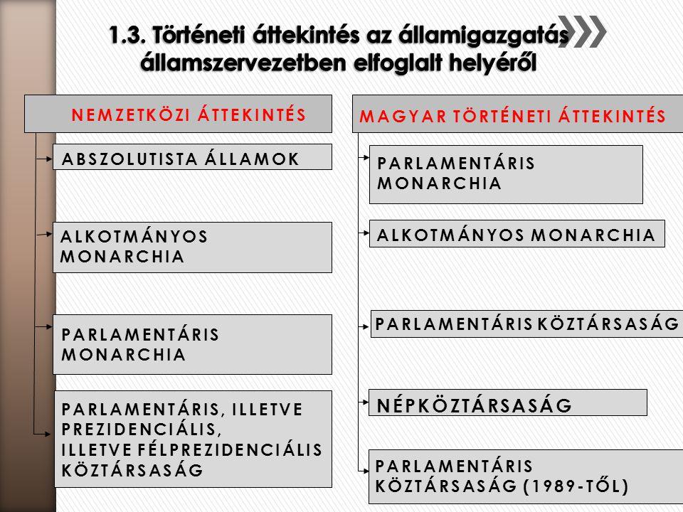 1.3. Történeti áttekintés az államigazgatás államszervezetben elfoglalt helyéről