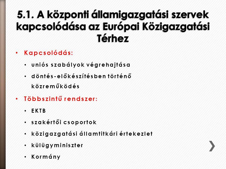 5.1. A központi államigazgatási szervek kapcsolódása az Európai Közigazgatási Térhez