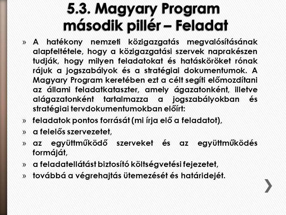 5.3. Magyary Program második pillér – Feladat