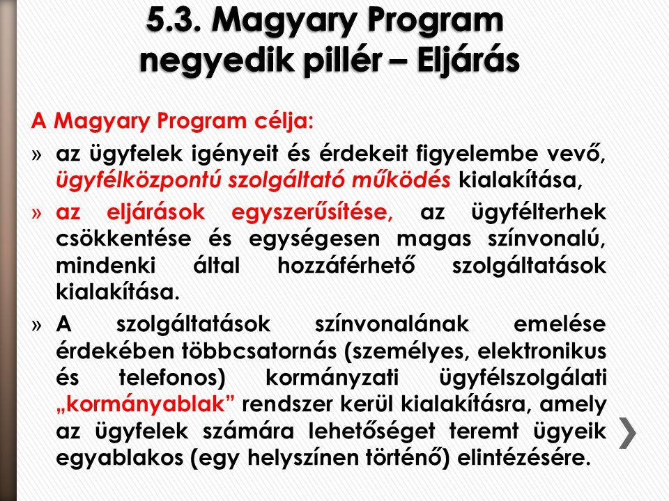 5.3. Magyary Program negyedik pillér – Eljárás