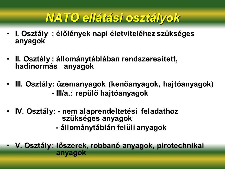NATO ellátási osztályok