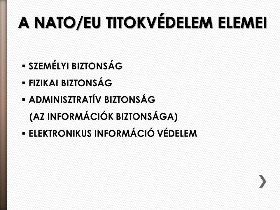 A NATO/EU TITOKVÉDELEM ELEMEI
