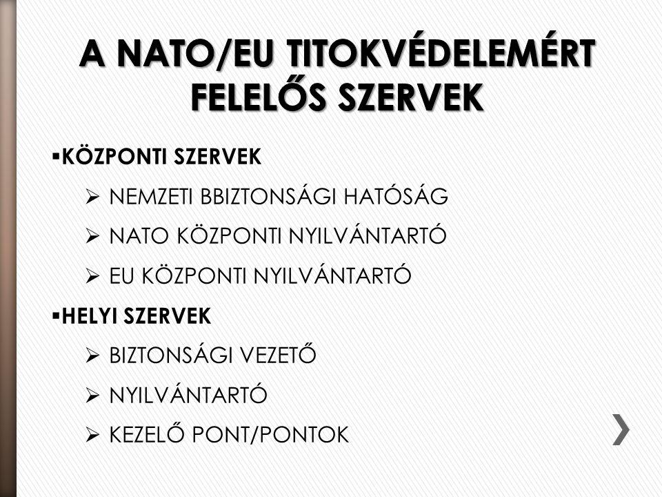 A NATO/EU TITOKVÉDELEMÉRT FELELŐS SZERVEK