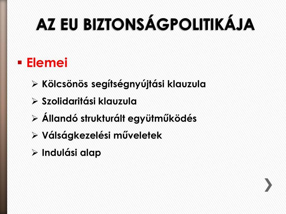 AZ EU BIZTONSÁGPOLITIKÁJA
