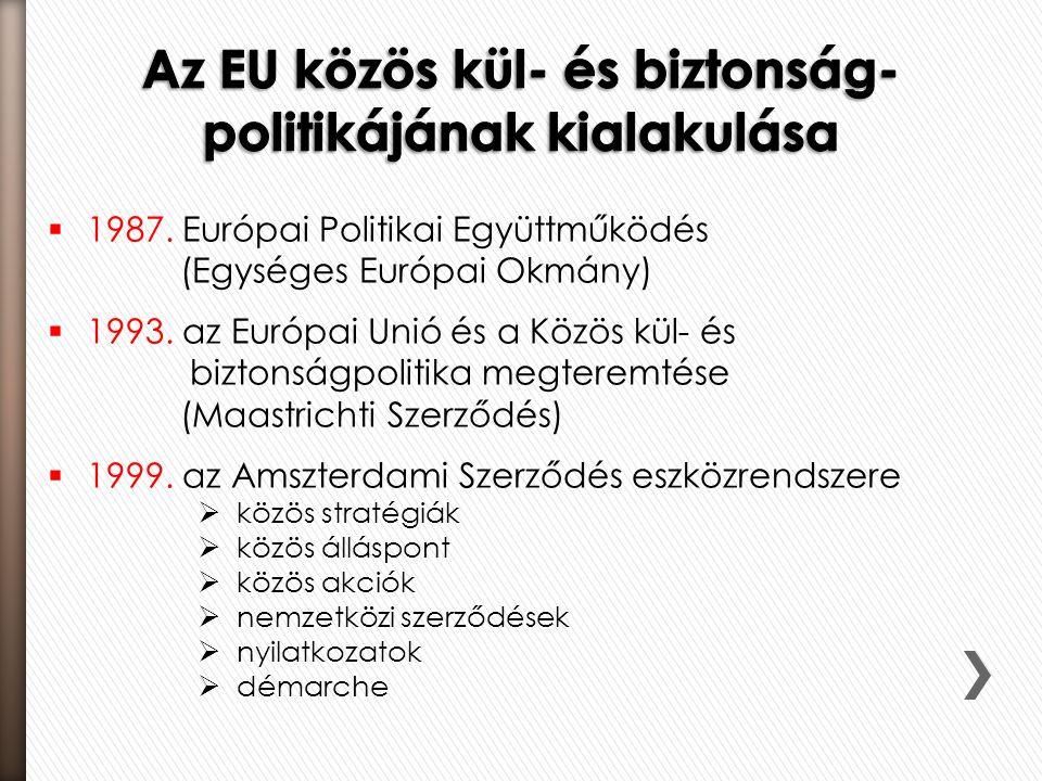 Az EU közös kül- és biztonság-politikájának kialakulása