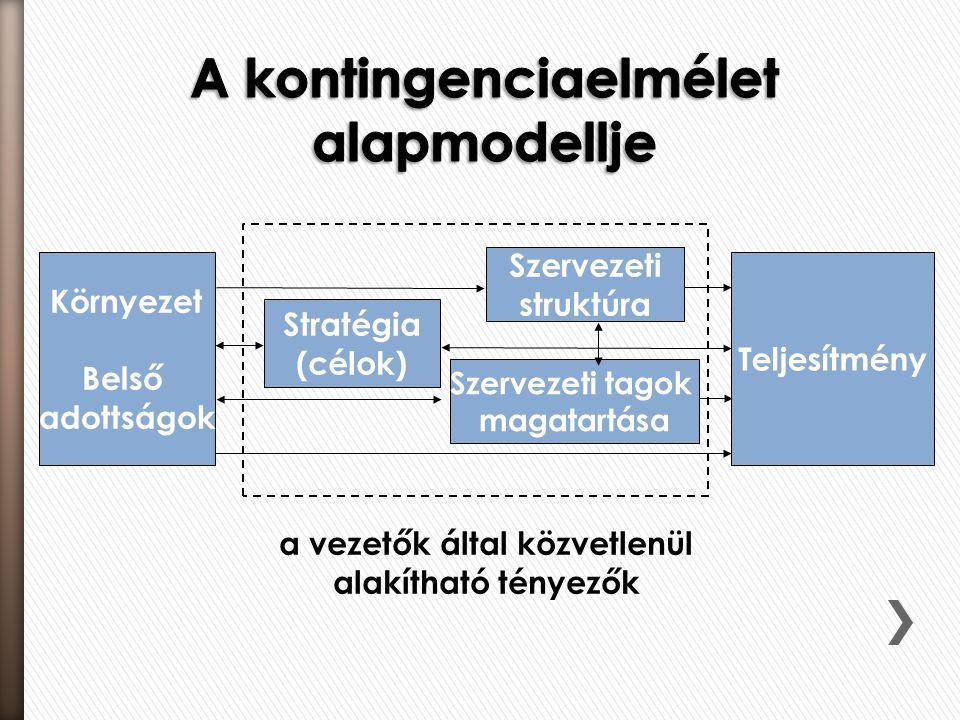 A kontingenciaelmélet alapmodellje
