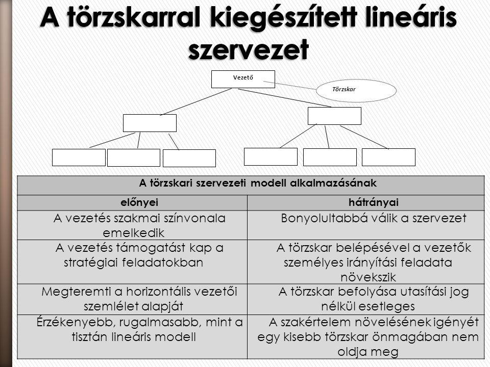A törzskarral kiegészített lineáris szervezet