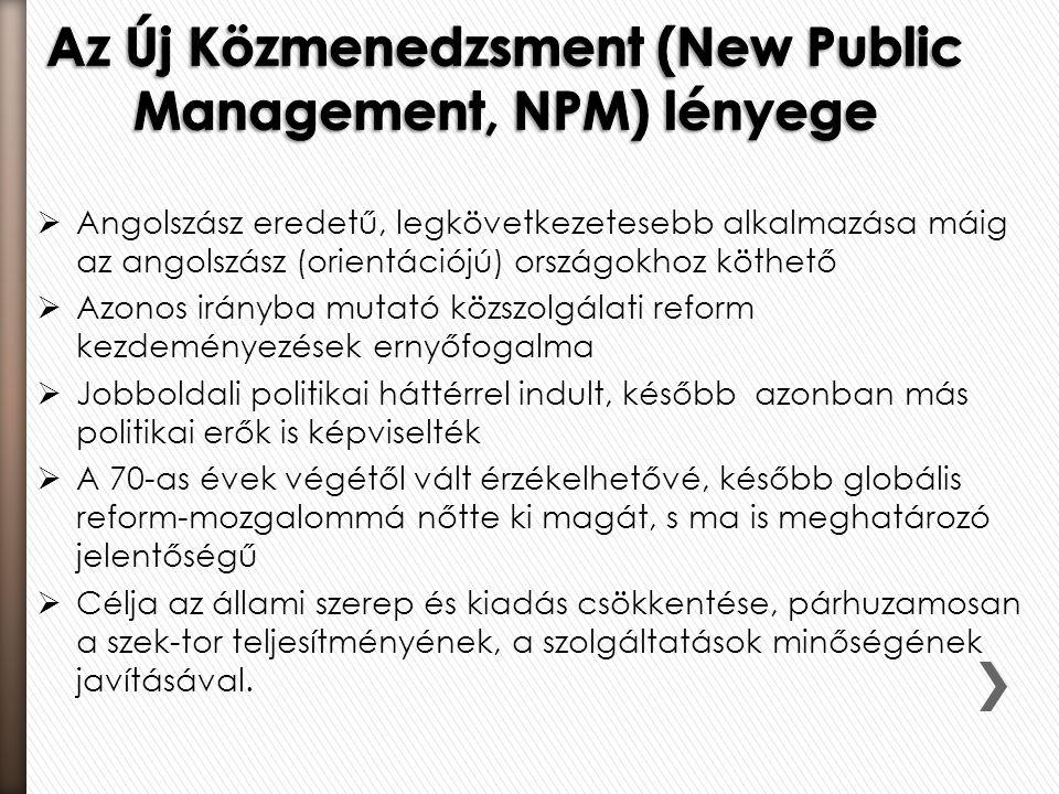 Az Új Közmenedzsment (New Public Management, NPM) lényege