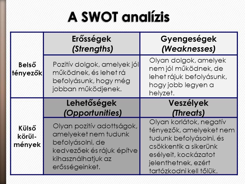 A SWOT analízis Erősségek (Strengths) Gyengeségek (Weaknesses)